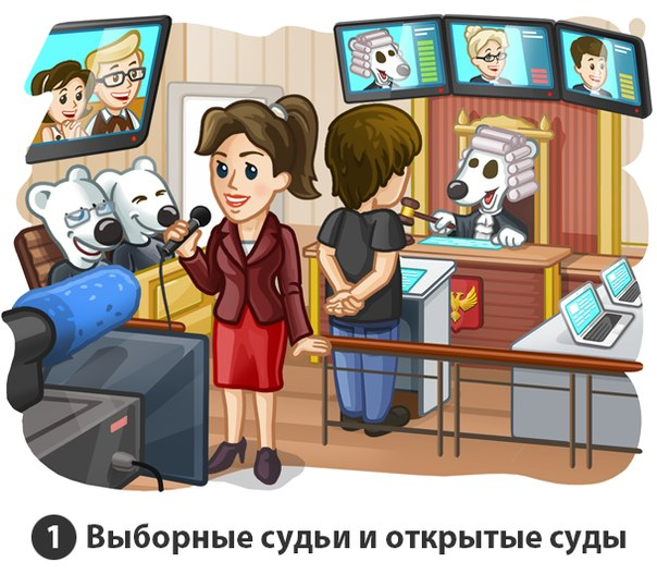 Что нам нужно в России?