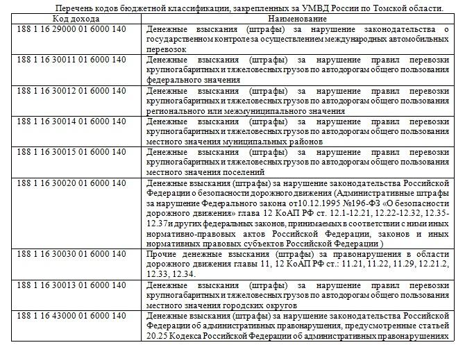 Акт приема - передачи денежных средств. ТурбоКонтракт