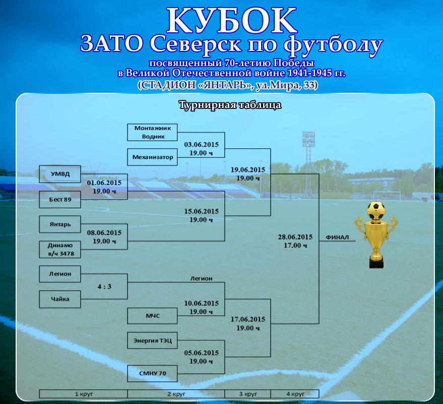 Расписание игр Кубка ЗАТО Северск по футболу