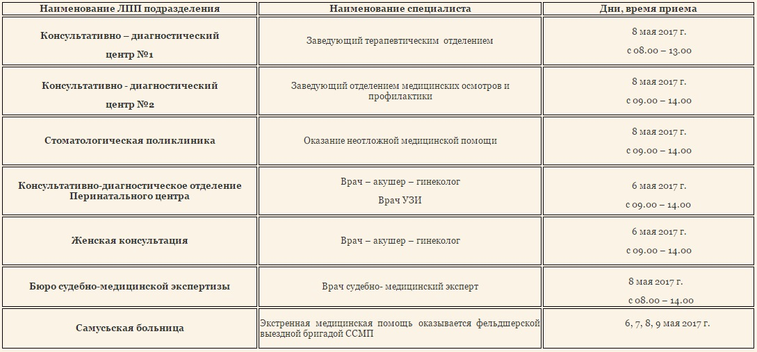 График работы специалистов СибФНКЦ