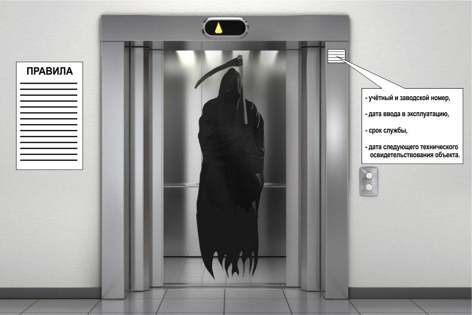 Новые правила эксплуатации лифтов