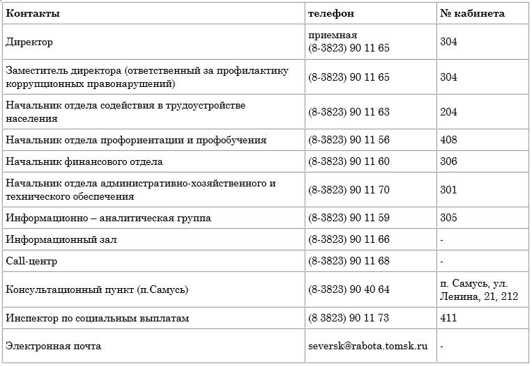 Смена телефонных номеров в Центре занятости населения
