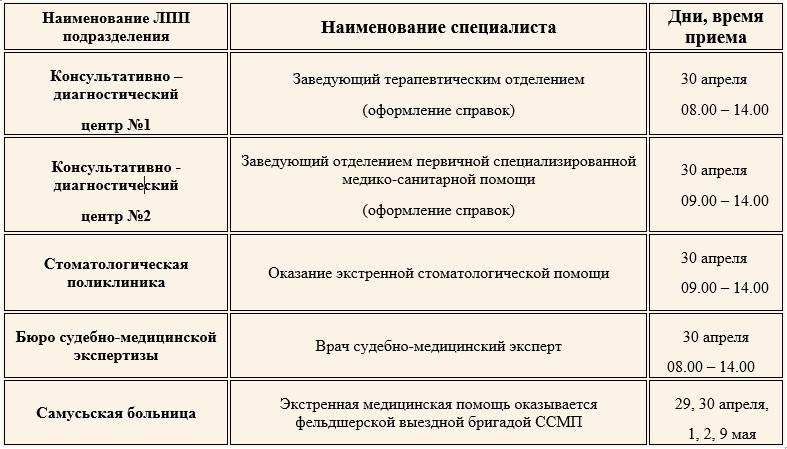 Режим работы структурных подразделений СибФНКЦ в праздничные дни