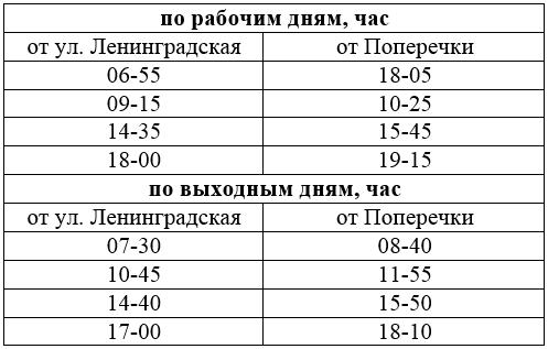 Сняты некоторые коммерческие рейсы по маршруту № 141