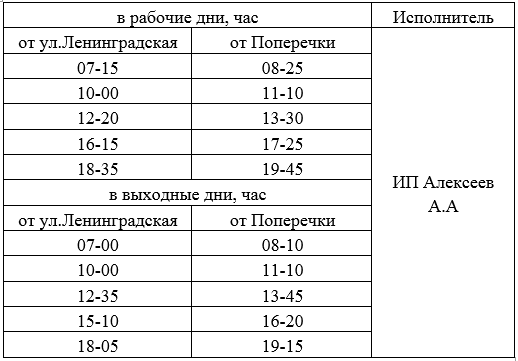 Информация для тех, кто пользуется маршрутом № 141