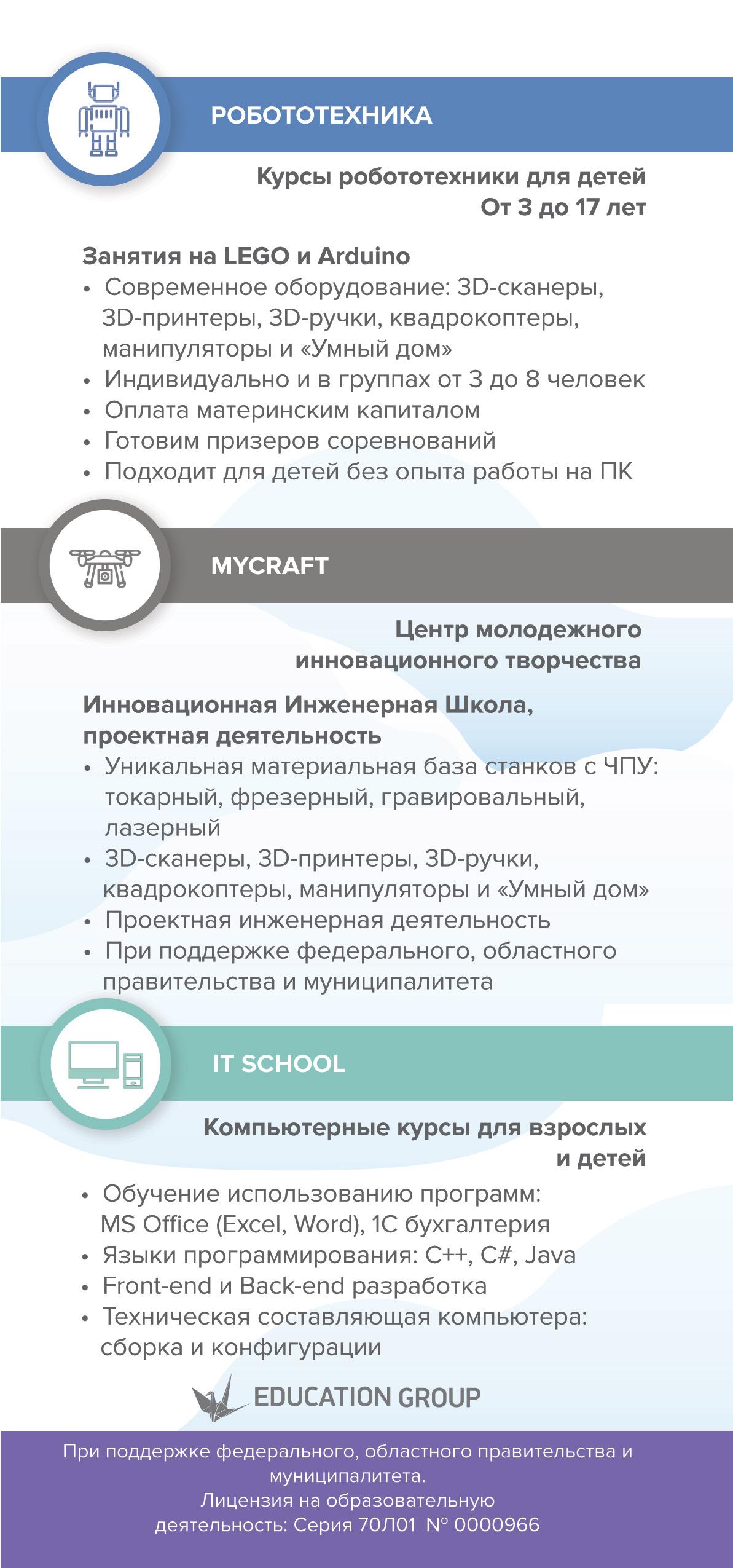 Приглашаем ребят принять участие в образовательных мастер-классах!
