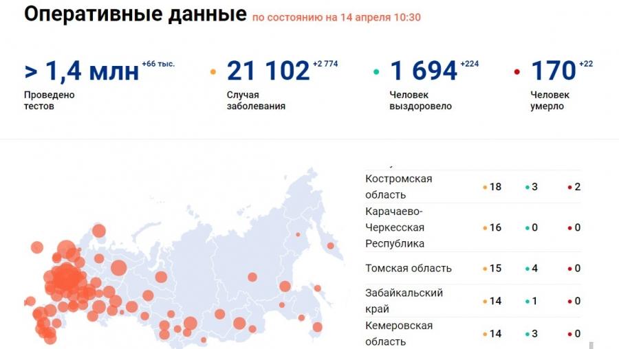 Специалисты зафиксировали семь новых случаев коронавирусной инфекции в Томской области