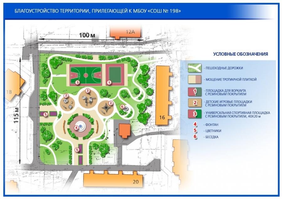 Северчане определили 5 общественных пространств, которые благоустроят в следующем году