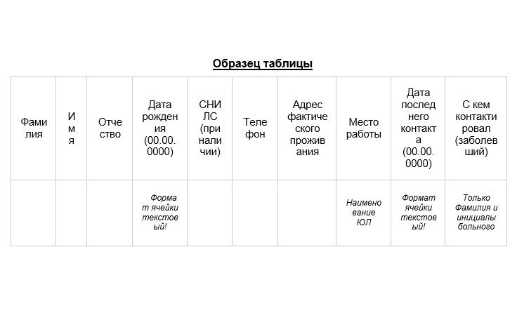 Алгоритм действий работодателя при получении информации о заболевшем COVID-19 сотруднике в организации