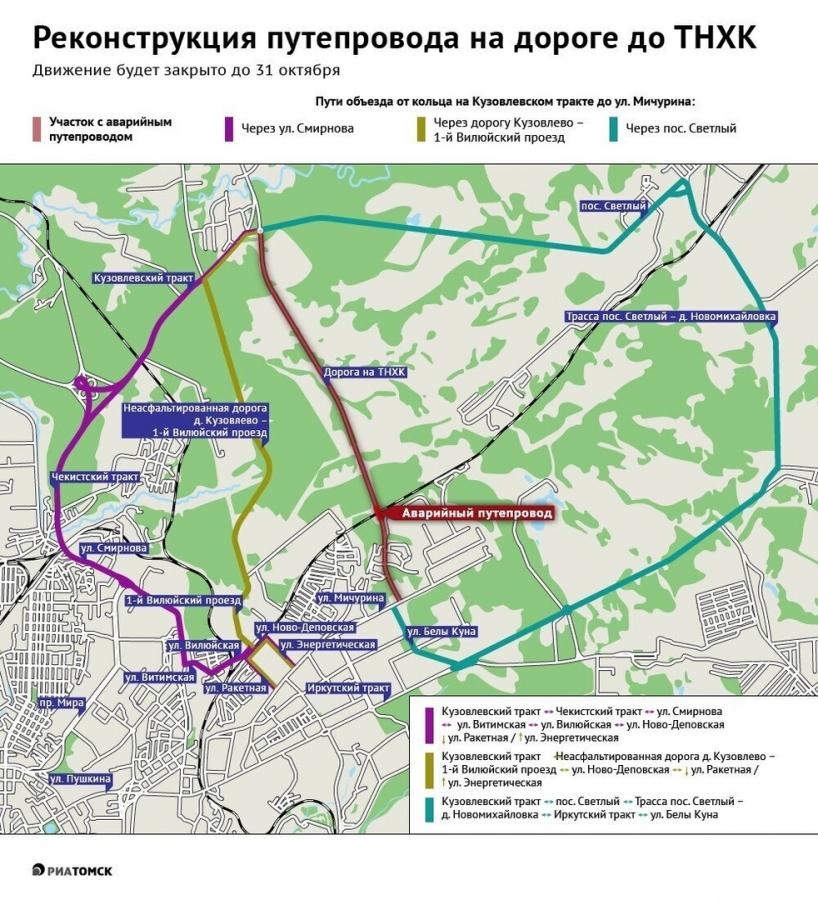 Продлен срок ограничений движения по Кузовлевскому тракту