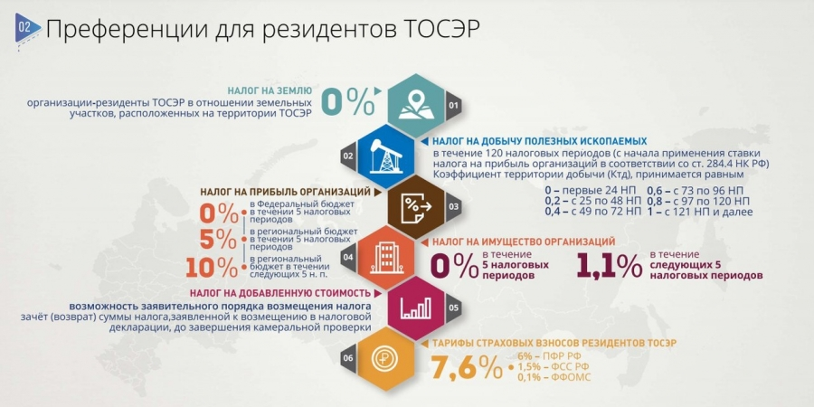 Десятый резидент ТОСЭР «Северск» займется ремонтом и модернизацией сложного оборудования