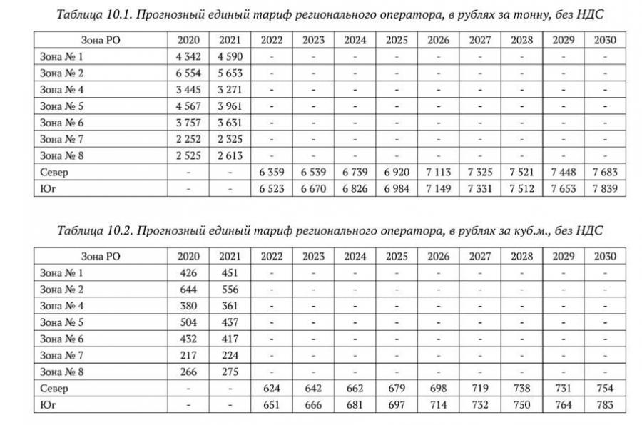 Тариф вырастет в три раза: в Томской области приняли новую схему обращения с отходами