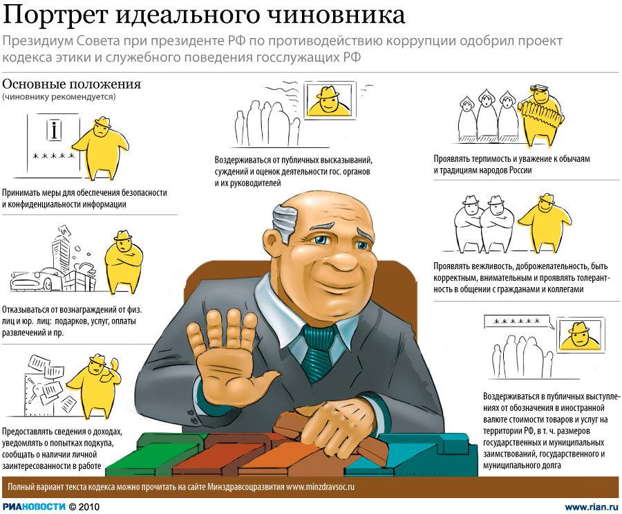 Портрет идеального российского чиновника
