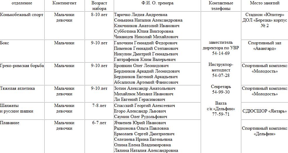 """Набор детей в спортшколу """"Янтарь"""""""